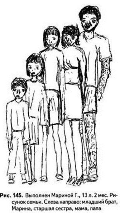 Члены семьи изображены в